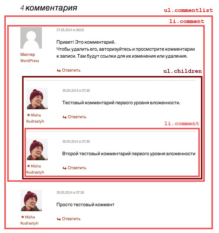 список комментариев с указанием CSS-классов элементов