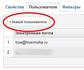 новый пользователь в Google Analytics