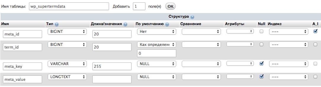 создание новой таблицы через phpMyAdmin